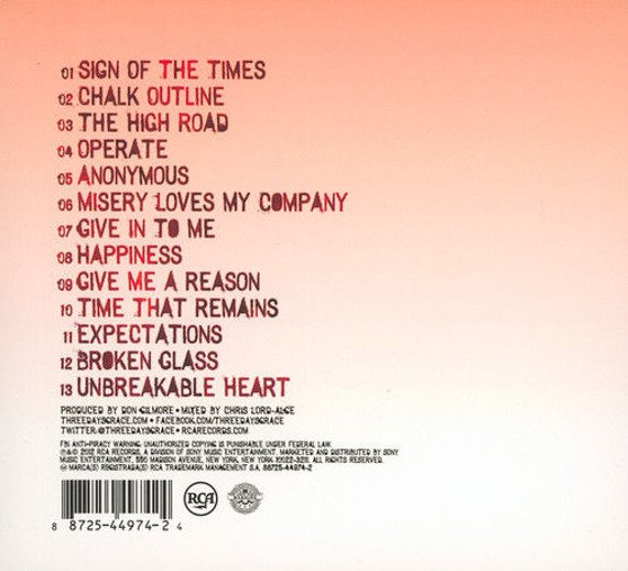 THREE DAYS GRACE: TRANSIT OF VENUS (CD)